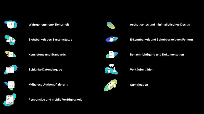Illustrierte Grafik der 11 Designprinzipien für Payments im Zeitalter von Open Banking.